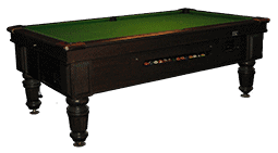 Pooltables on Products Page